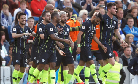 Breaking News: Manchester City Wins 2018/2019 English Premier League Title.. Checkout